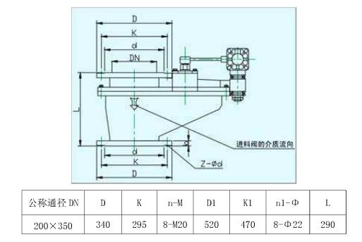 陶瓷防雷管电路图